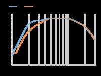 Graph_Sub1