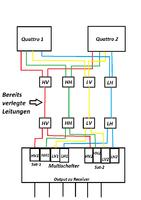 2_Quattro_LNB