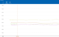 Xiaomi-Router-Test-normal-Mode-Vergleich-Signalstärke-5GHz-1200x769