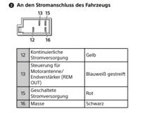 Verkabelung neues Autoradio, Steuerleitung, Car-Hifi: Anschluss ...