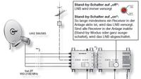 2017-12-04 21_25_01-9364552b, Sat-ZF-Verteilsystem (4 x Sat-ZF) Einkabel-Multischalter EXE 156, EXE
