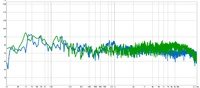 Frequenzgang WZ vs HO
