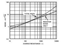 RIAA mit Transistoren, Elektronik-Selbstbauprojekte - HIFI-FORUM